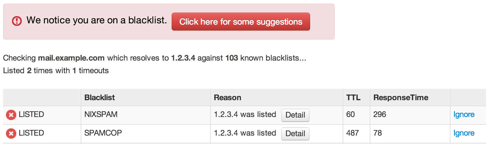 How blacklists work behind the scenes | MxToolbox Blog