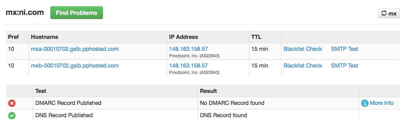DMARC record missing.png